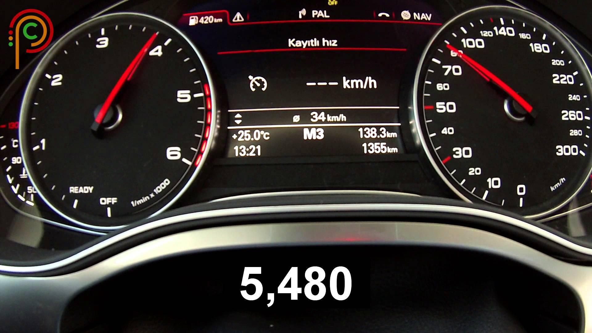 Photo of Audi A6 2.0 TDI Ultra | 0-100 hızlanma