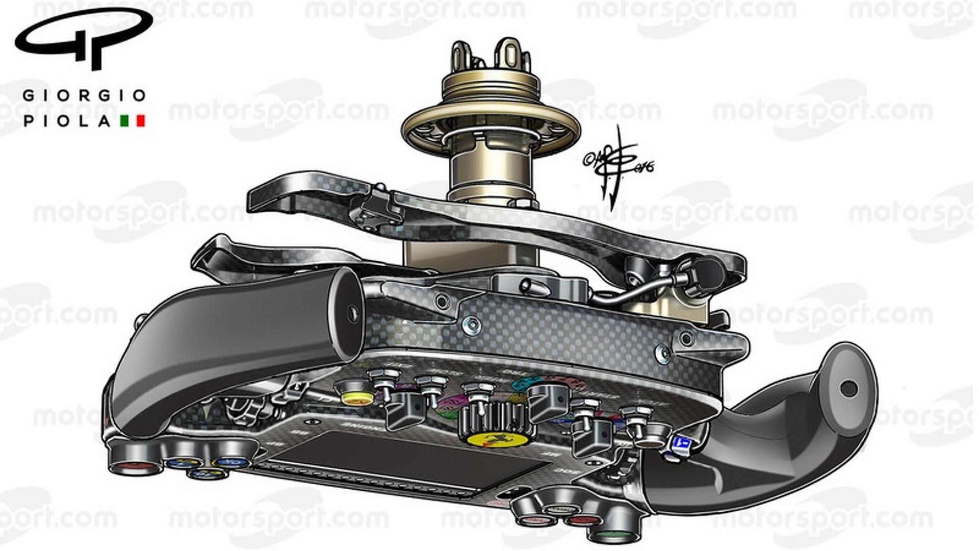Photo of Ferrari F1'deki yeni debriyaj düzenlemesini uygulayan tek takım